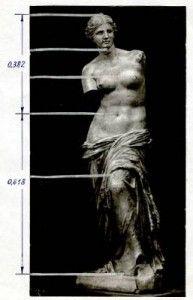 Венера Милосская и золотое сечение