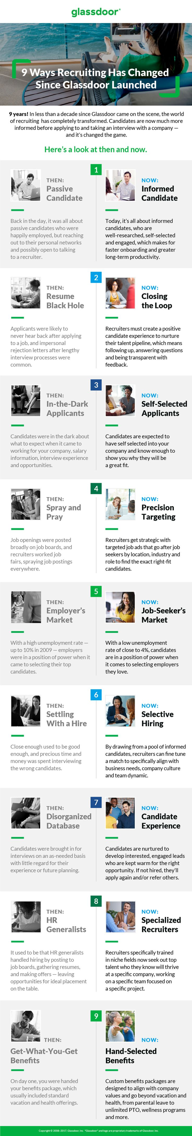 80 best Hiring images on Pinterest | Gadget, Business and Electric power