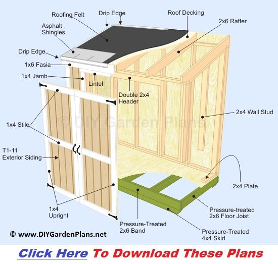 Lean to shed building plans. This shed will not take up to much space but will provide plenty of storage. This shed can be put up against a house wall or a fence. Anyone can build this shed with the easy to follow instructions. This shed is perfect to store garden tools, lawnmower, rakes, shovels, and sprayers. This is a PDF file that can be saved to your computer and can be printed out when needed.