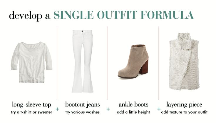 how to make your signature style