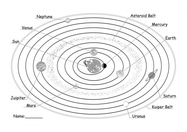 1000+ ideas about Solar System Diagram on Pinterest ...