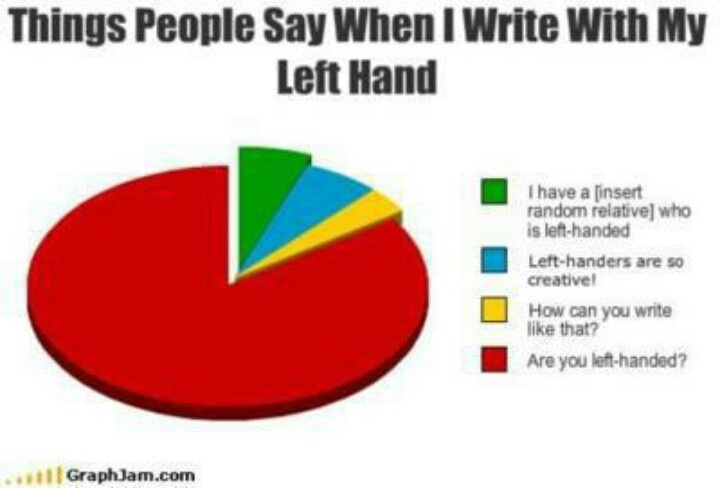 It's true...no one who is left handed says any of this kind on nonsense to a right handed person???