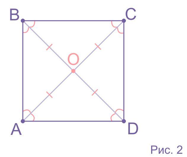 Элементы квадрата