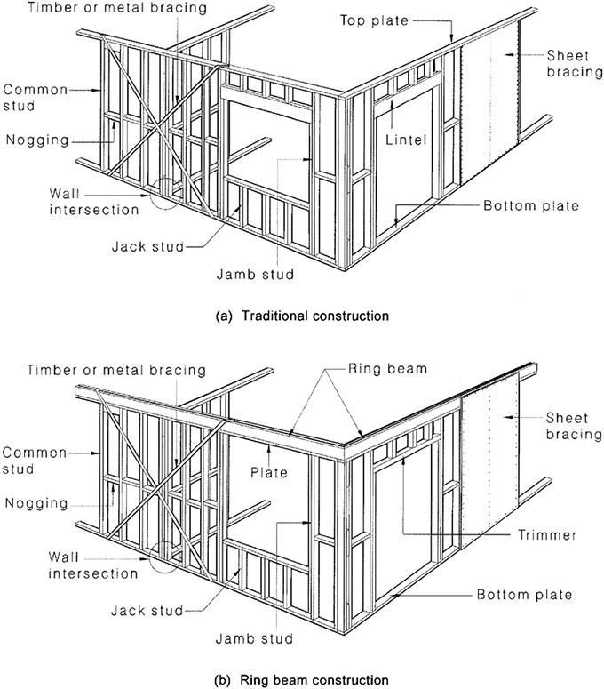 Residential Carpentry Framing Diagrams Wiring Diagram
