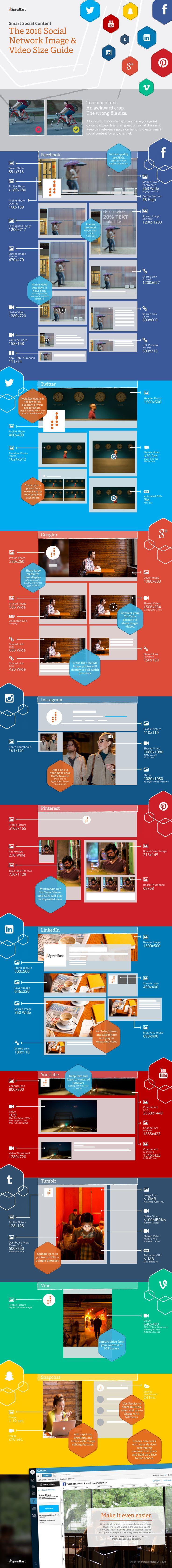 Facebook, Twitter, Instagram, LinkedIn, Pinterest, GooglePlus, Vine, Snapchat, Tumblr  - Up-to-Date Guide to Social Media Image Sizes infographic