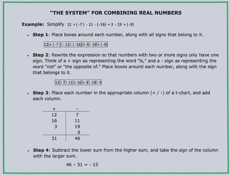 29 Best Adding And Subtracting Rational Numbers Images On