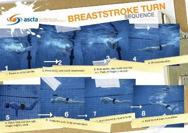 Breaststroke Turn Sequence Poster $11