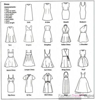 COUTURE FACILE : devenir une pro du vocabulaire utilisé, définition des noms, des formes A? H? I? H? V?  vous hésitez entre la robe princesse ou ballon ..... LAQUELLE CHOISIR ? QUEL FORME ?