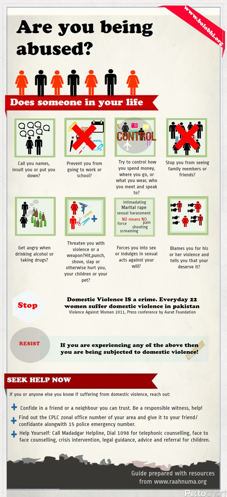 How To Identify Domestic Violence