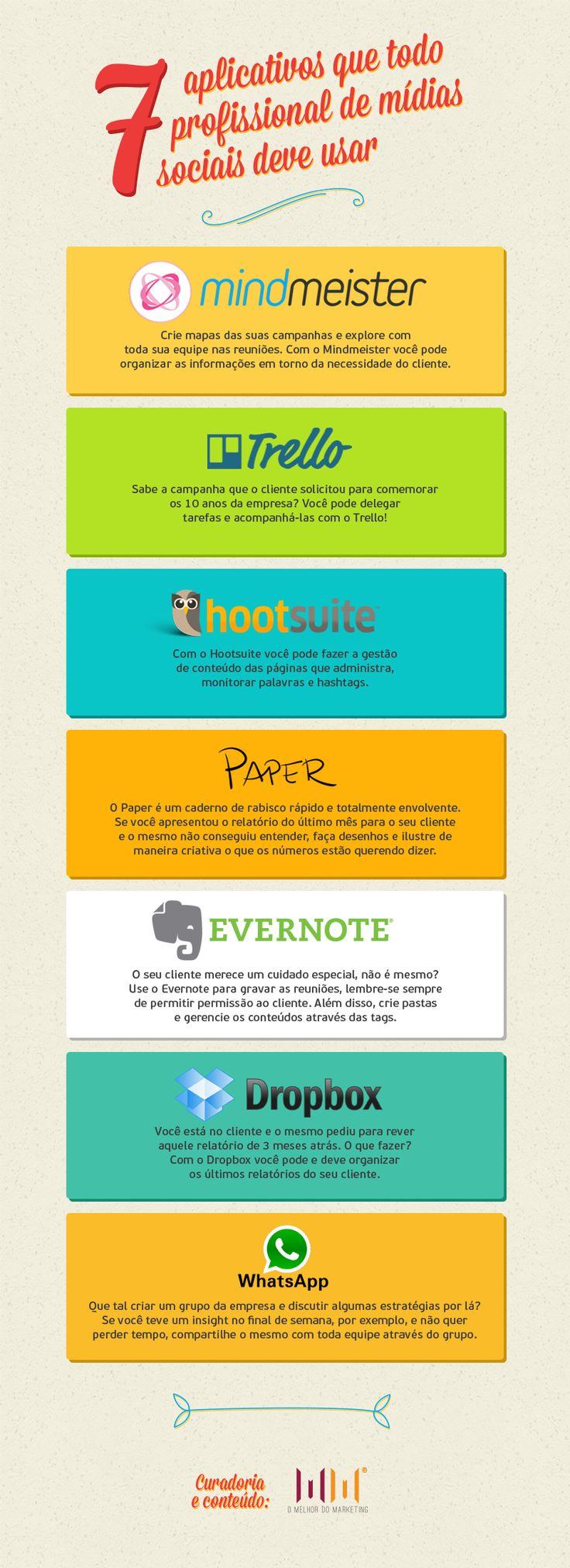 #infografico: aplicativos redes sociais #socialmedia #app