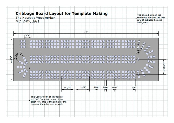 cribbage board drilling templates - cribbage board template woodworking projects plans