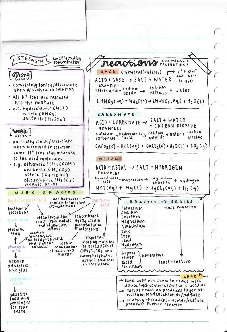 HEROES — mochi-studies: [ acids, bases and alkalis,...