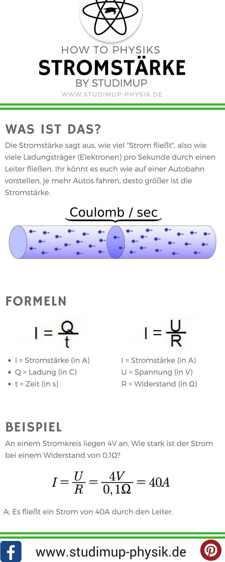 Spickzettel zum lernen der Stromstärke in der Physik. Ampere ist die Einheit der Stromstärke. Mit Formel für die Schule und Beispielaufgabe. – Hannah Platz