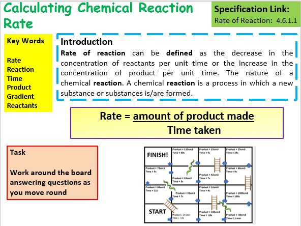 Best 25 aqa chemistry ideas on pinterest biology aqa aqa new aqa gcse chemistry calculating the rate of chemical reaction lesson urtaz Images
