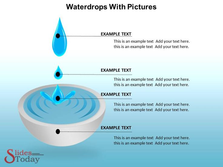 Waterdrop Powerpoint Designs