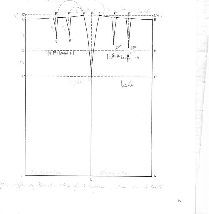 Imagini pentru tipare de croitorie