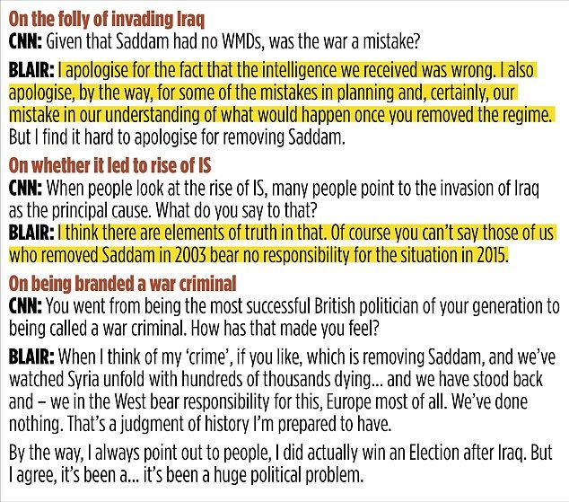 An edited extract of Tony Blair's interview with Fareed Zakaria of the Americn CNN TV news...