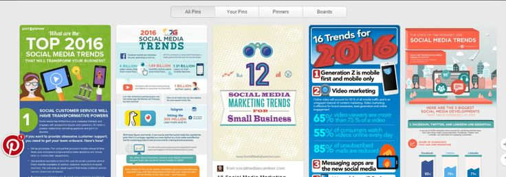 social media trends silkweb