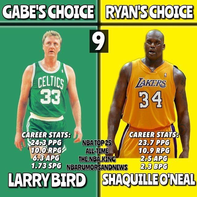 TOP 25 NBA PLAYERS OF ALL TIME ft @the.nba.king  Name : Larry Bird/Shaquille O'Neal Team : Celtics/Lakers Positions : SF/C ALL-TIME RANK : 9️⃣ - Who do you agree with? COMMENT BELOW ⬇️⬇️⬇️ LISTS SO FAR: RYAN: 9)Shaquille O'Neal 10)Hakeem Olajuwon 11)Karl Malone 12)Oscar Robertson 13)Bill Russell 14)Julius Erving 15)John Stockton 16)Dwyane Wade 17)Dirk Nowitzki 18)Allen Iverson 19) Isiah Thomas 20)Pete Maravich 21)Steve Nash 22)Elgin Baylor 23)Kevin Garnett 24)Charles Barkley 25)Clyde Drexler…