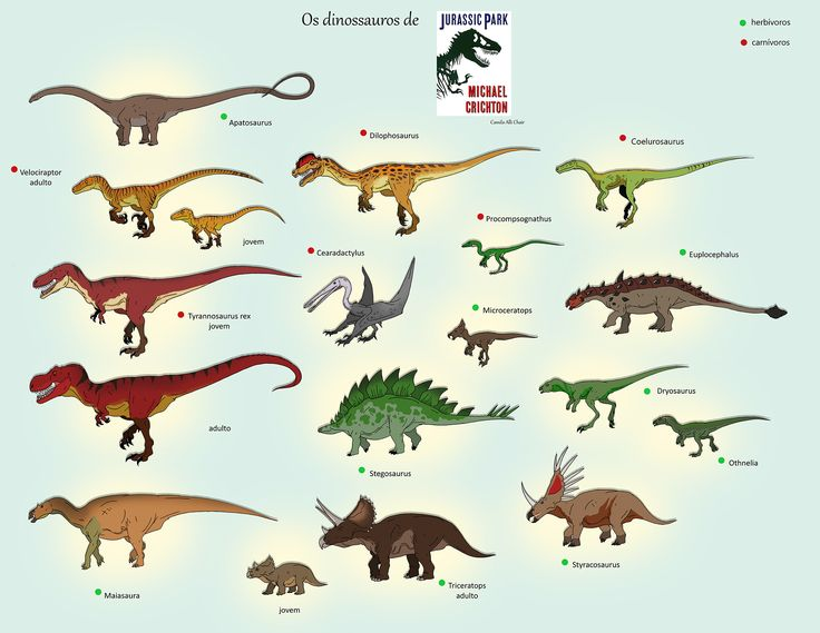 Jurassic park novel dinosaurs by iguana on deviantart jurassic park - Dinosaure de jurassic park ...