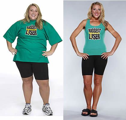 Biggest Loser Diet Plan Review: Foods & Exercise