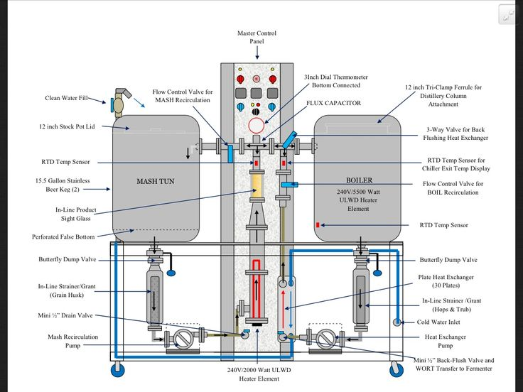 Boiler Water Column ~ Best gevaar images on pinterest icons symbols and