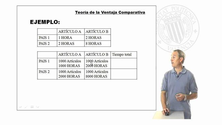 Las ventajas comparativas de David Ricardo explicadas según las horas de trabajo