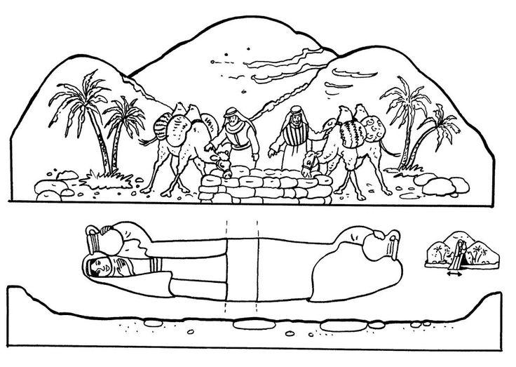 rebekka bij de put rebekah at the well bijbel