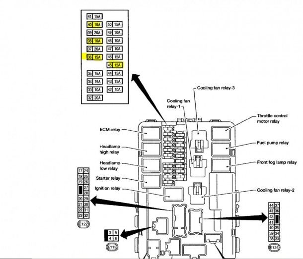 Fuse Panel 2008 Nissan Altima Fuse Box Diagram