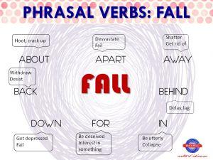 Phrasal verbs: FALL