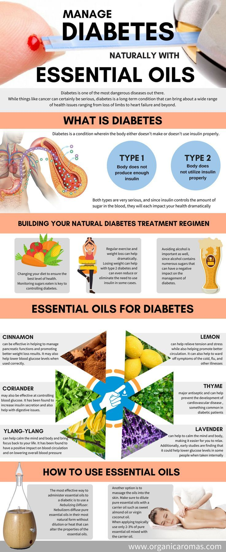 Manage Diabetes Naturally Info-graphic by Organic Aromas