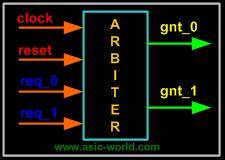 ../images/tidbits/aribiter_signal.gif