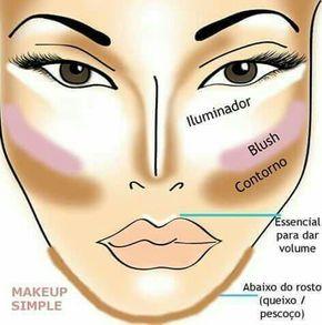 Cómo contornear el rostro.