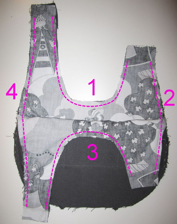 3 coudre ensemble le sac et la doublure tuto sac japonais
