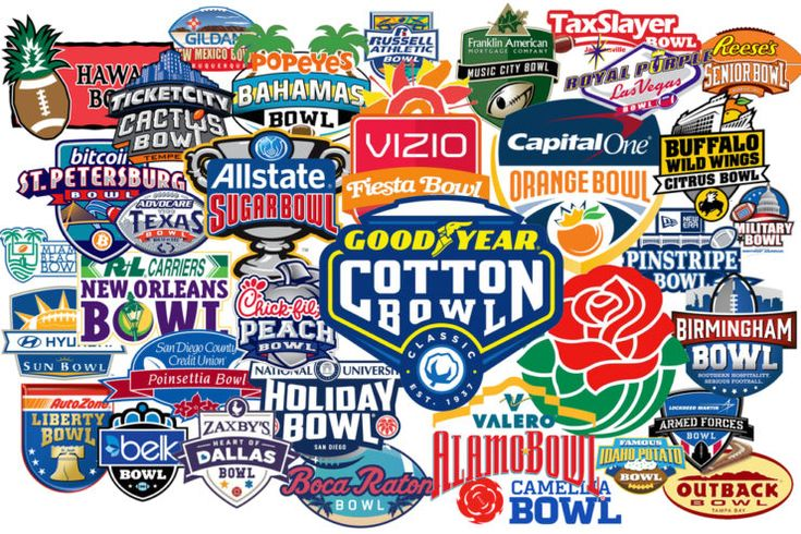 While we anticipate the end of college football season with the College Football Playoff game just days away, let's go back and highlight bowl season 2017.  Guest Writer: Laura Leigh Majernik  #FridayFeeling #OnTheBlog  http://sidelinesandpearls.com/2018/01/05/bowl-season-recap-dallas-fort-worth-edition/