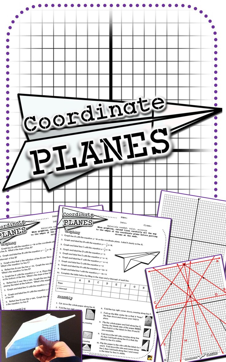 Students graph linear equations on a coordinate plane and then it folds up into a paper airplane. Option of three versions of the worksheet are included for focusing on different skills or for differentiating.