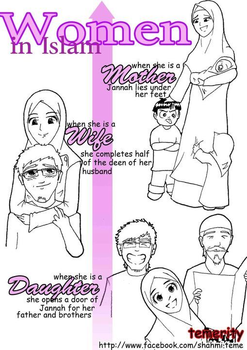 Women In Islam    When she is a Mother, Jannah lies under her feet.  When she is a Wife, she completes half of the deen of her husband.  When she is a Daughter, she opens a door of Jannah for her fathers and brothers.