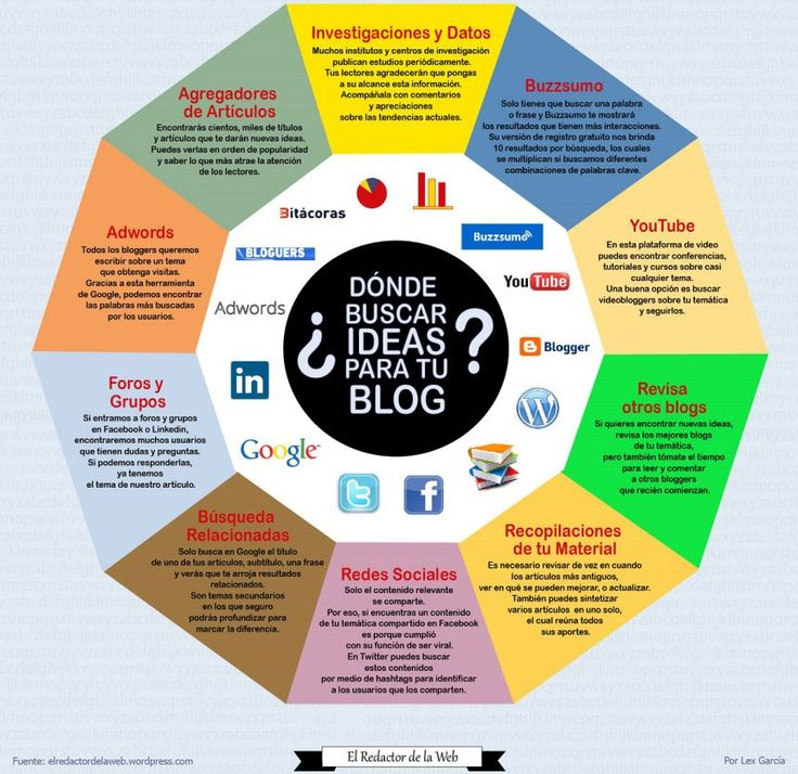 Si a veces sufres atascos y necesitas buscar ideas para escribir posts en tu blog te interesarán esta decena de útiles sugerencias.