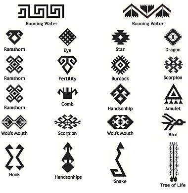143 Best Mayan Writings And Drawings Images On Pinterest Mayan