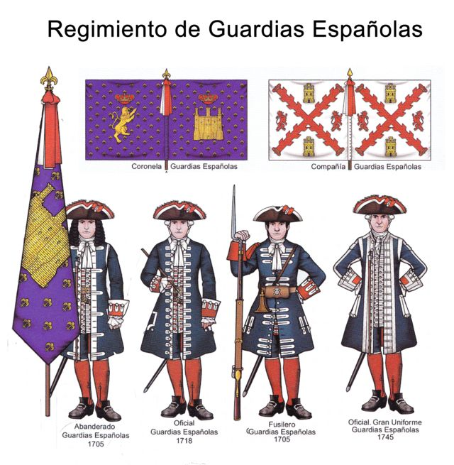 Regimiento de guardias españolas