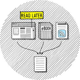 Could this be the flipboard, feedly, pocket, readmill killer? An all-in-one way to read news, ebooks and save for later.