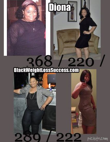 Weight loss expectation calculator watch you