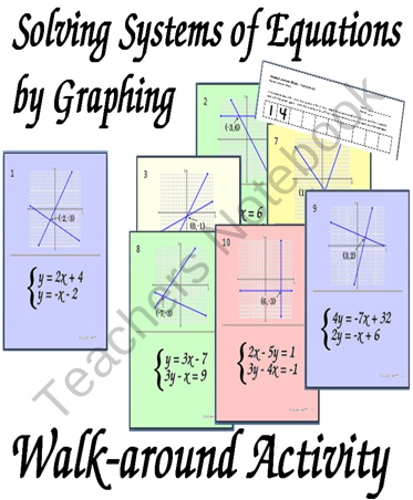 Solving Systems of Equations by Graphing Walk-around Activity product from CarynLovesMath on TeachersNotebook.com