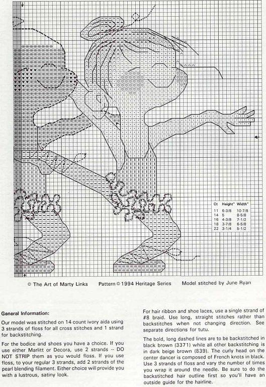 esquema de bailarinas
