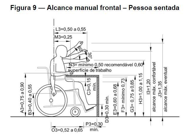 cadeira de rodas altura - Pesquisa do Google