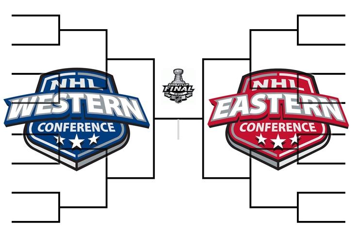 2012 NHL Playoff Tree. Lets go SENS!!!