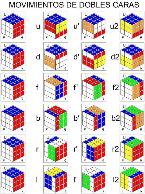 Coscorrn De Razn Mtodo Fridrich Para Cubo Rubik 3x3