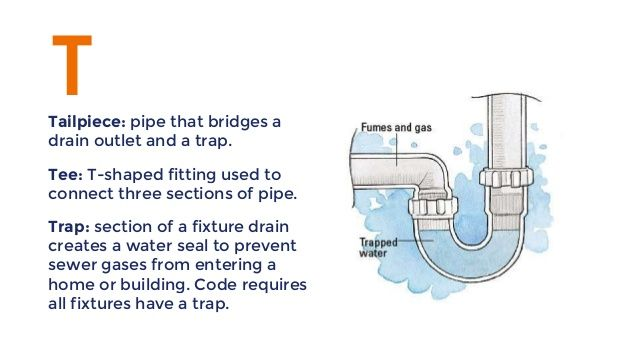 Plumbing Glossary Tailpiece Pipe That Bridges A Drain