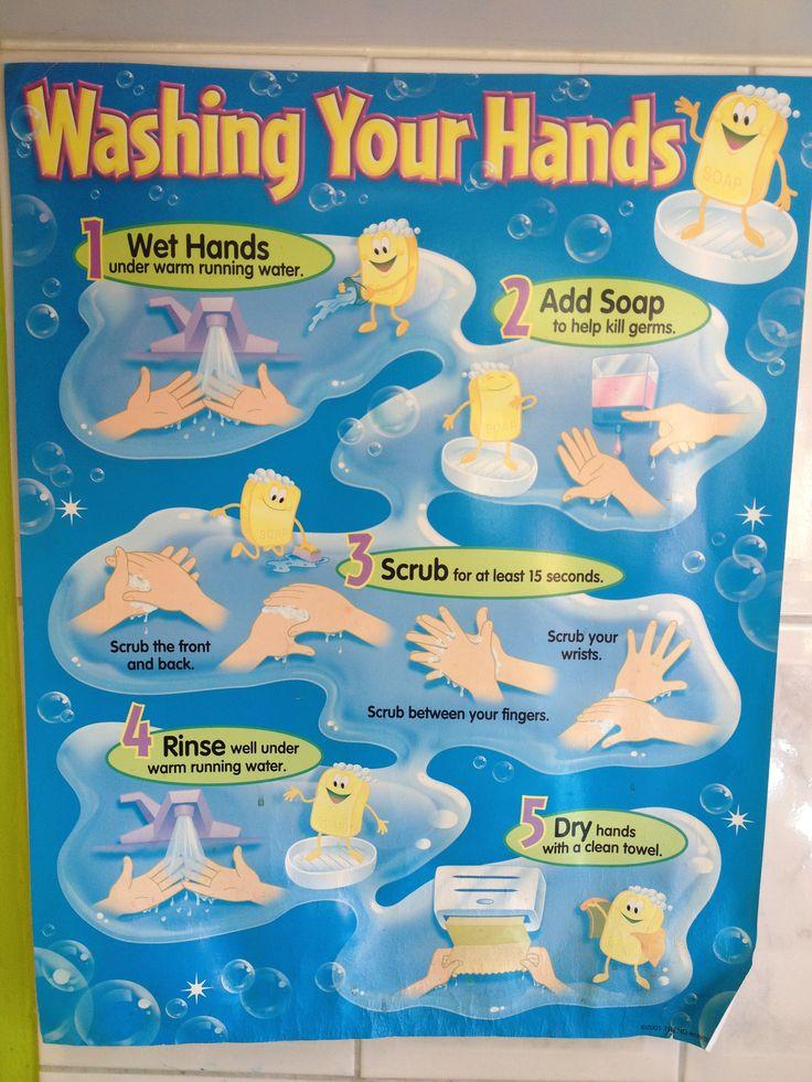 Teaching Hand Washing - Earth's Kids