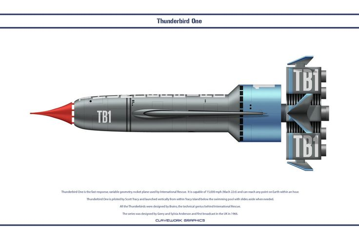 Thunderbird One by WS-Clave